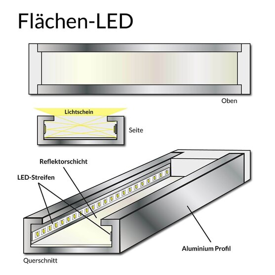 LED Badspiegel Premium V